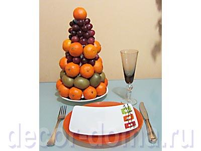 Елка из фруктов, новогодний мастер-класс